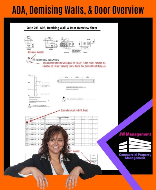 A relaxed and smiling business woman showing the drawing for ADA, demising walls, and door overview design behind her